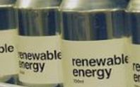 Index renewable energy