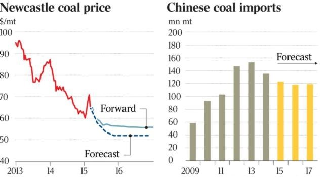China_CoalImportForecast_BOAMerrilLynch.jpg
