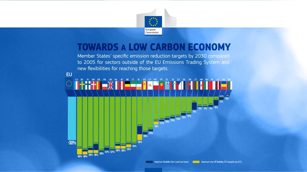 European carbon trading system