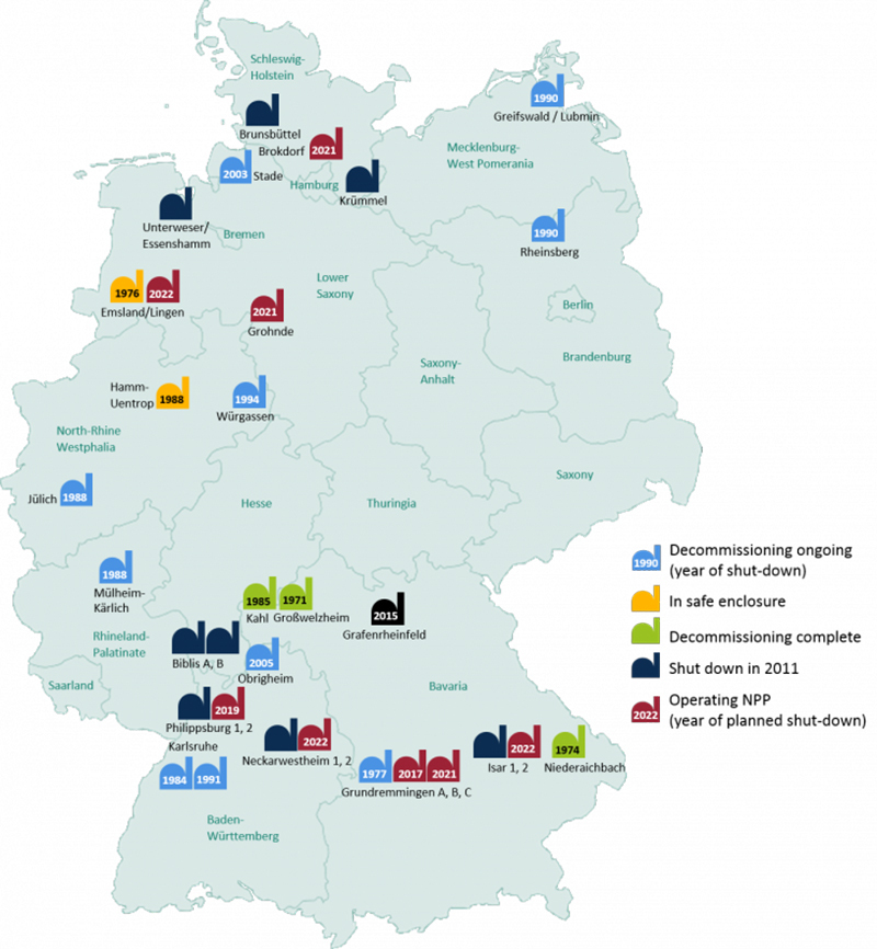 German Nuclear Plants