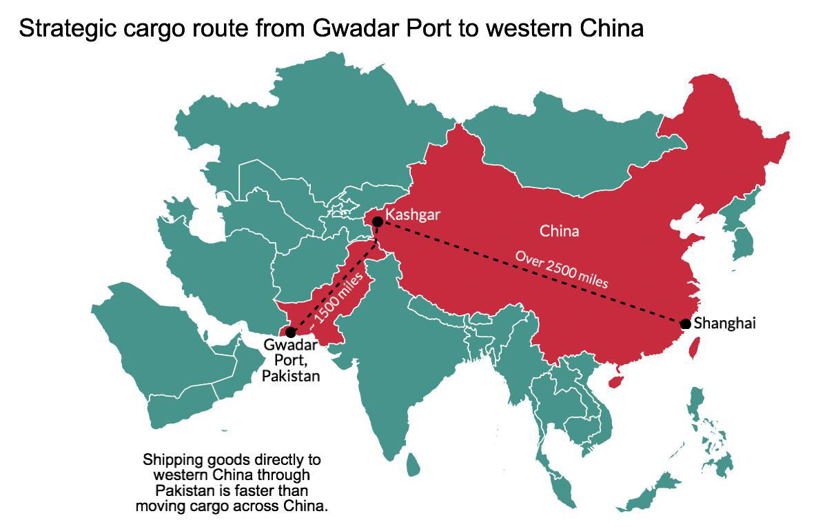Strategic cargo route from Gwadar Port to western China