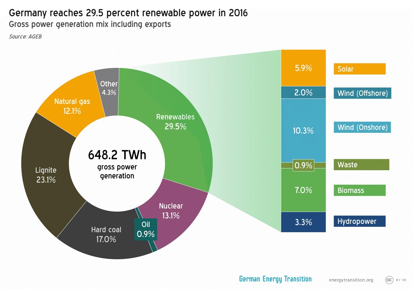 https://chinadialogue-production.s3.amazonaws.com/uploads/content_image/content_image/3339/germany_energy_policy_1.jpg
