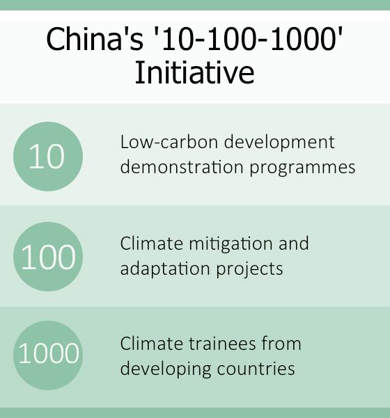 China's '10-100-1000' Initiative
