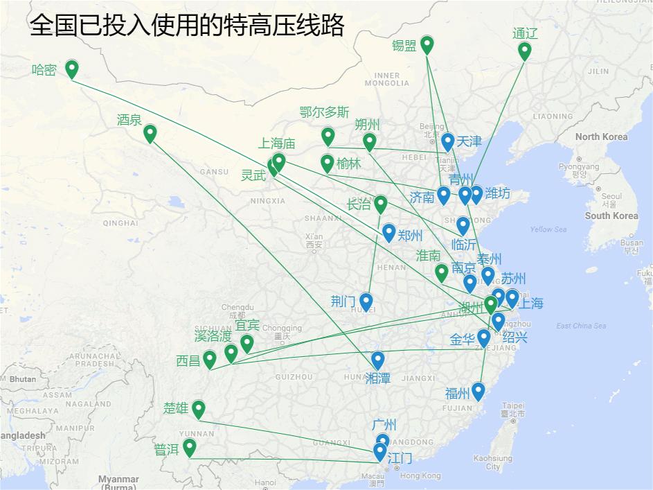 中国已投入使用的特高压线路