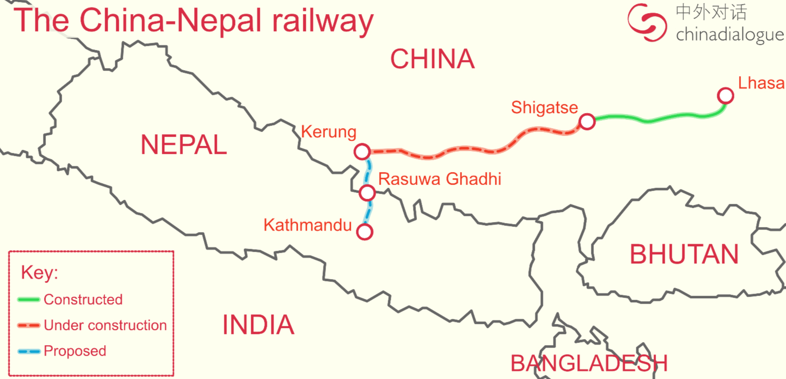Map of the railway from Kerung to Kathmandu