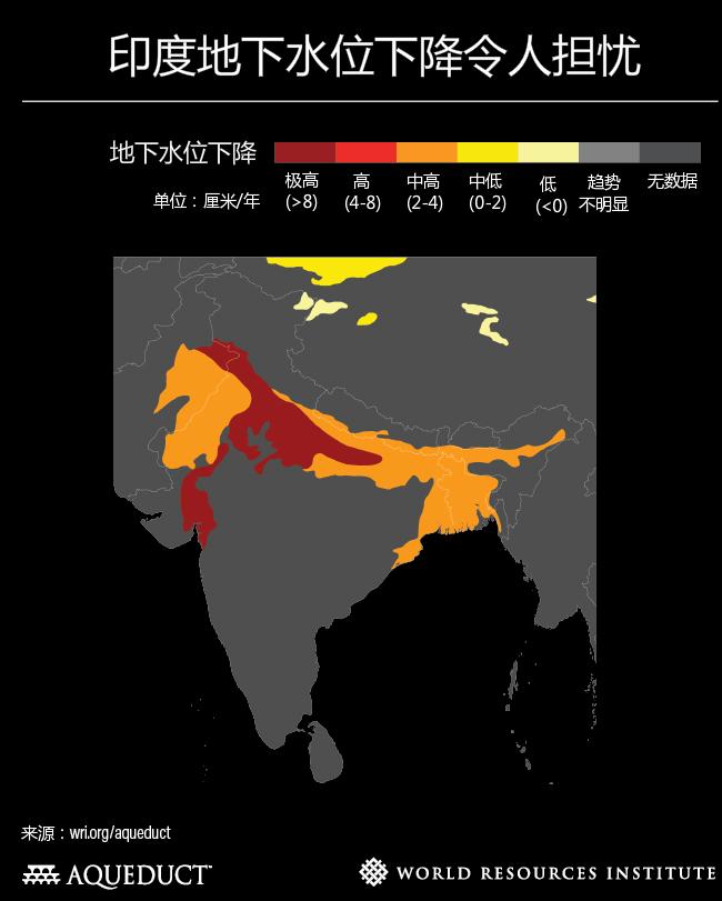印度地下水位下降令人担忧