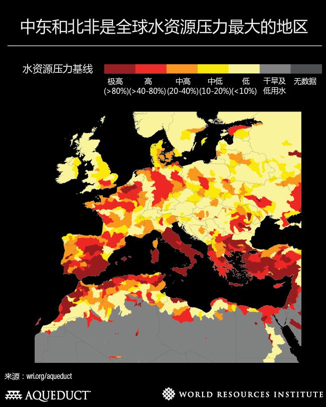 中东和北非是地球上水资源压力最大的地区