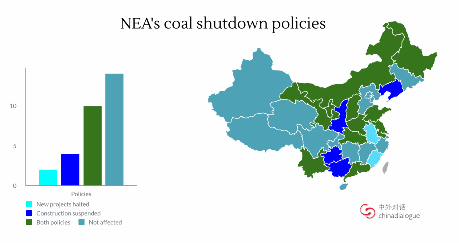 NEA's coal shutdown policies